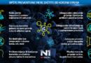 Превентивне мере заштите од коронавируса